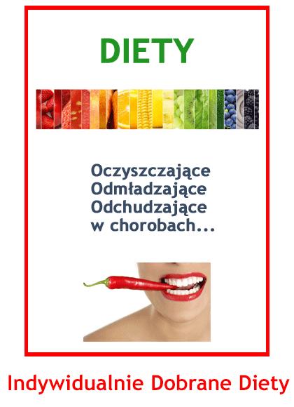 Indywidualnie Dobrane Diety Gratis